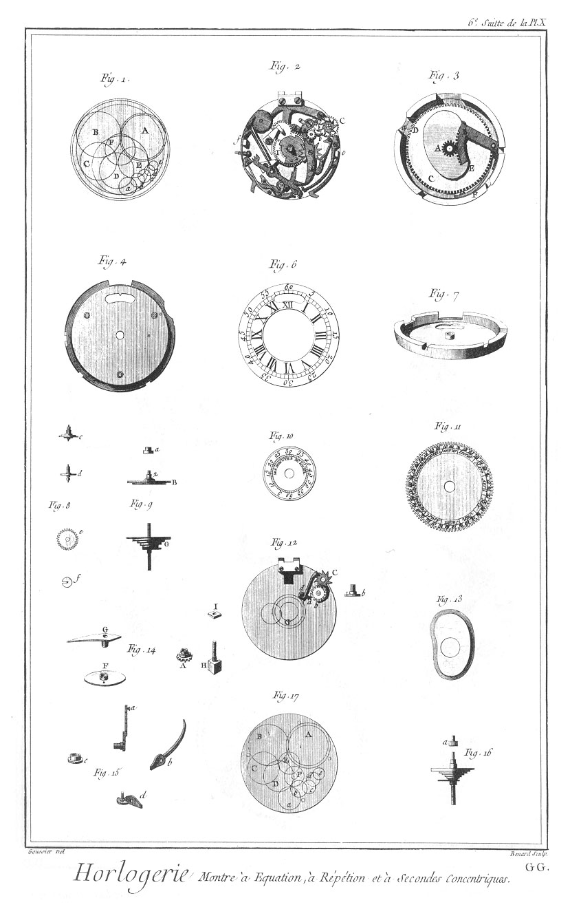 Montre à équations