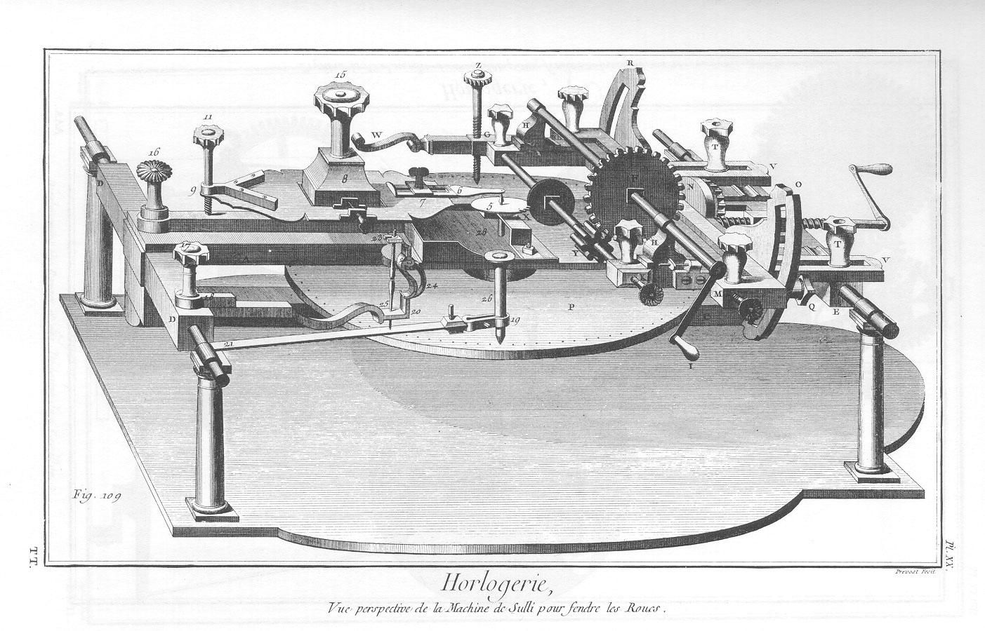 machines pour fendre les roues horlogerie ancienne. Black Bedroom Furniture Sets. Home Design Ideas